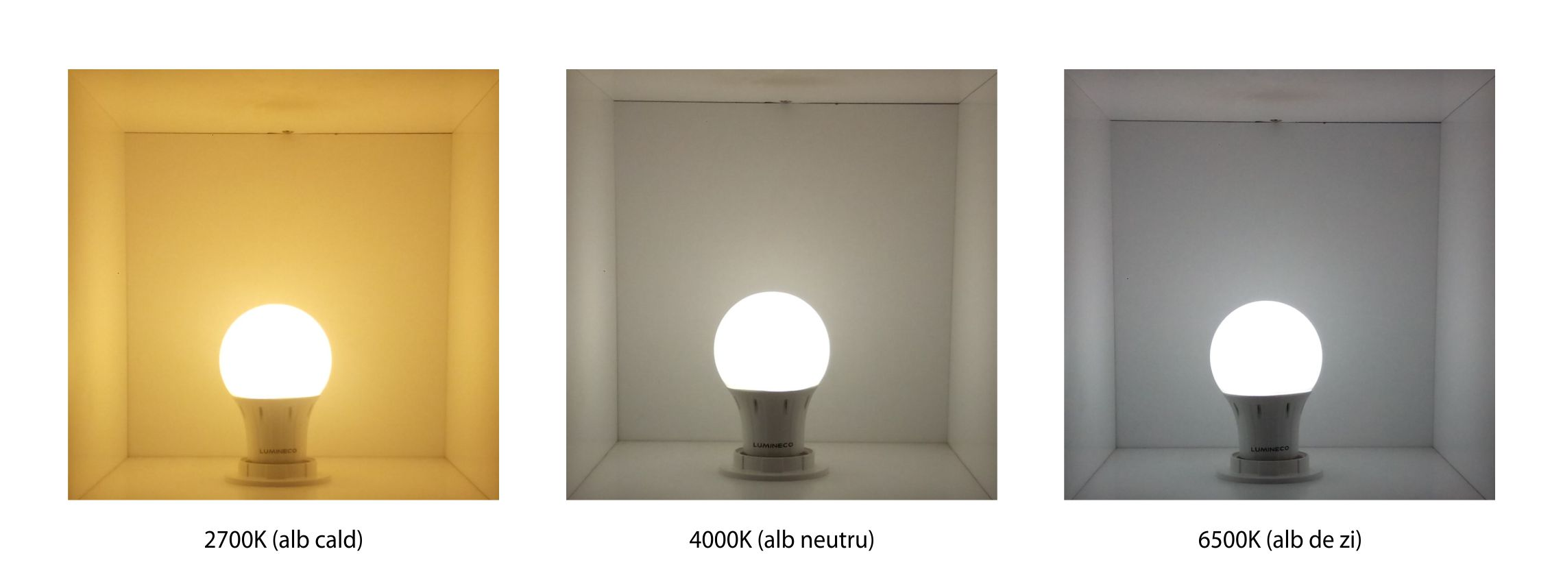 Color temperature box
